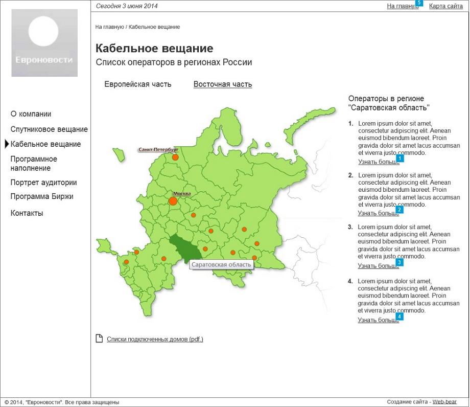 Проектирование интерфейса страницы Кабельное вещание