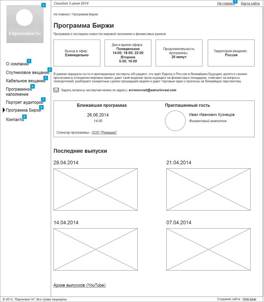 Проектирование интерфейса страницы Программа Биржи