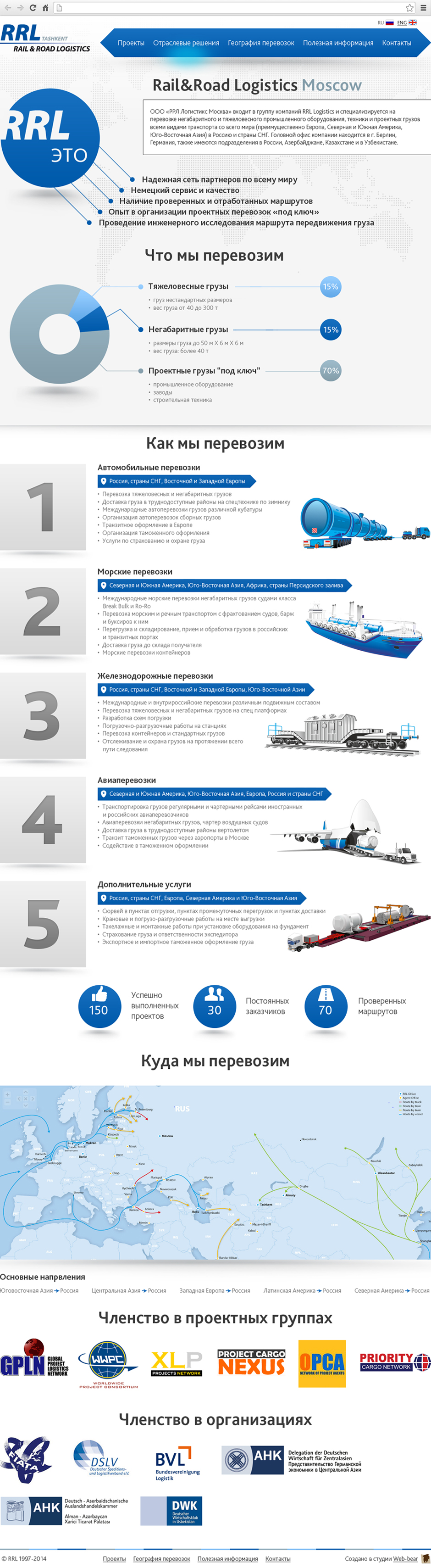 Дизайн сайта для Транспортно-Логистической  компании
